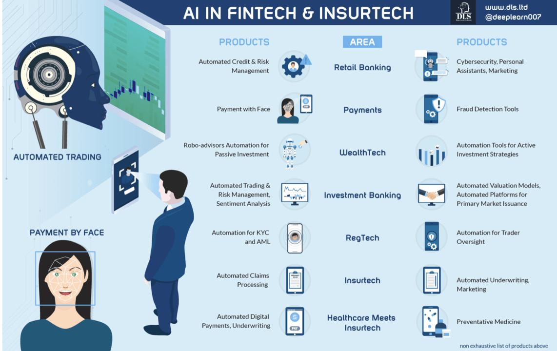 AI_Fintech_Insurtech.png