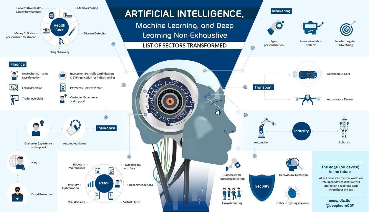 AI_Machine_Learning.jpeg