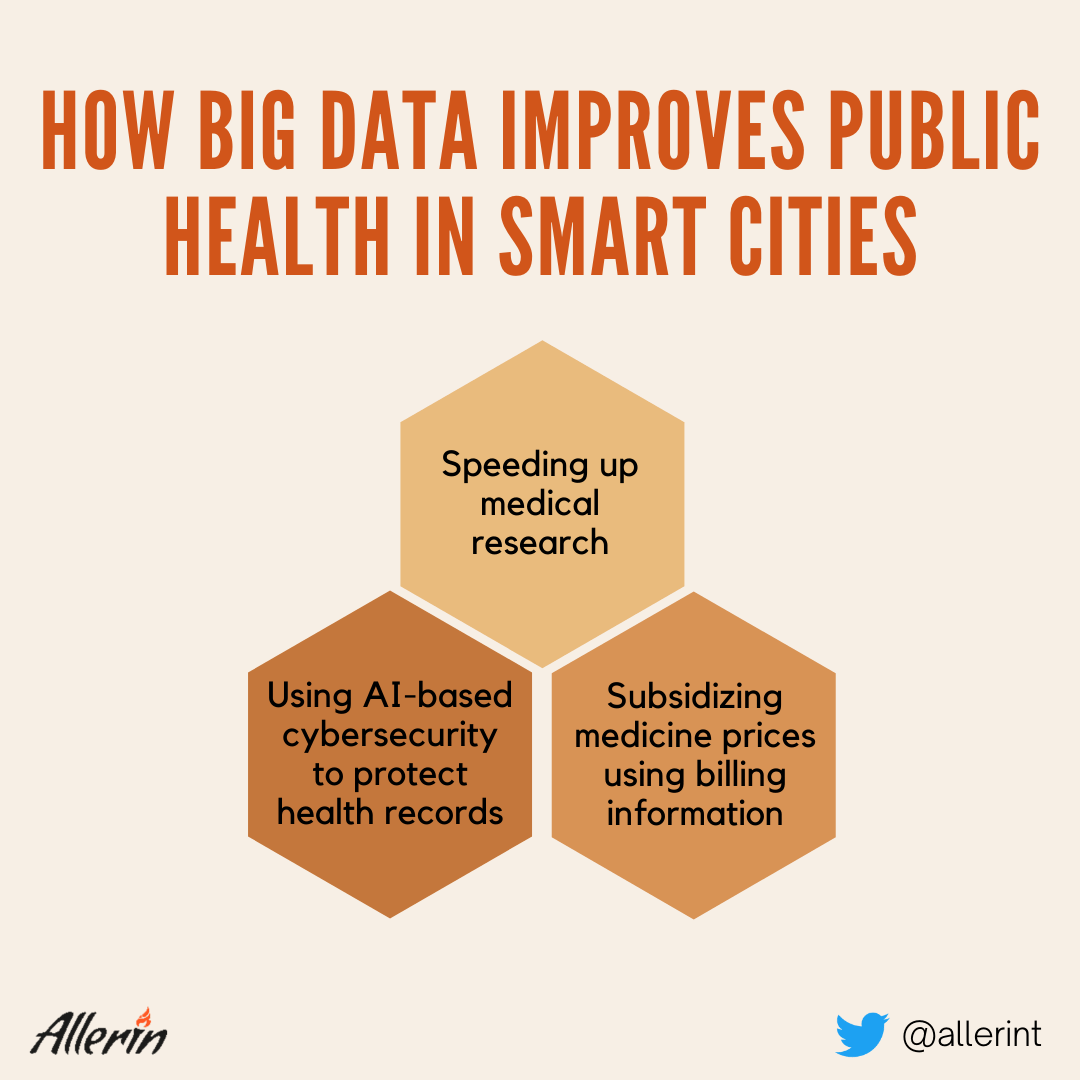 Applications_of_Big_Data_in_Healthcare.png