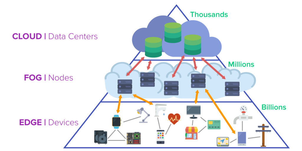 Cloud_Data_Centers.png