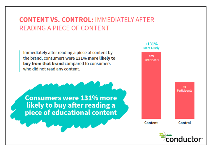 Conductor study found that educational content