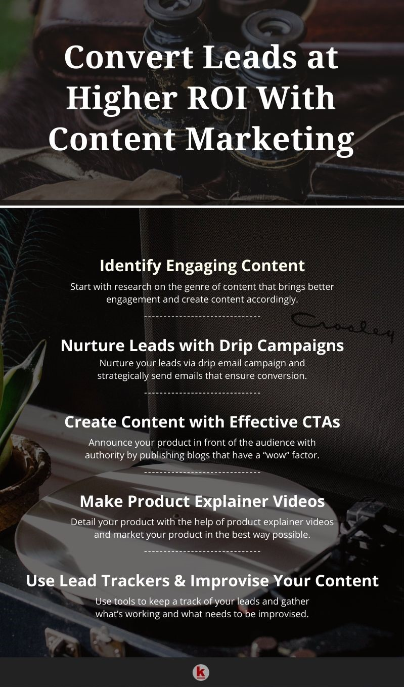 Convert Leads at Higher Roi with Content Marketing