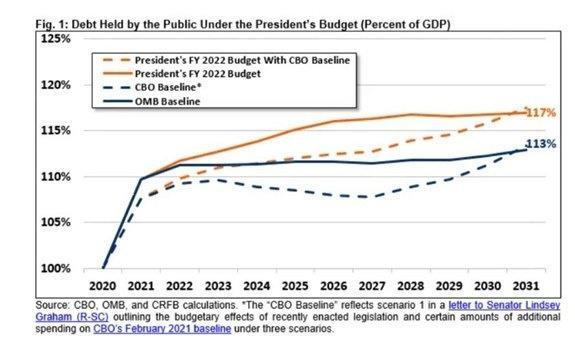 Debt_Held_by_the_Public.jpg