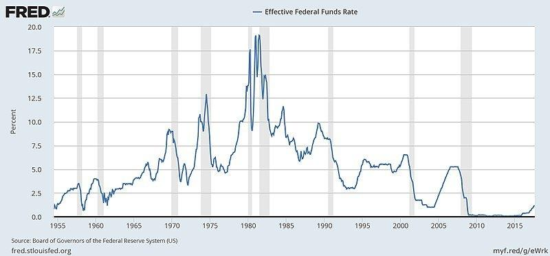 Effective Federal Funds Rate.jpg