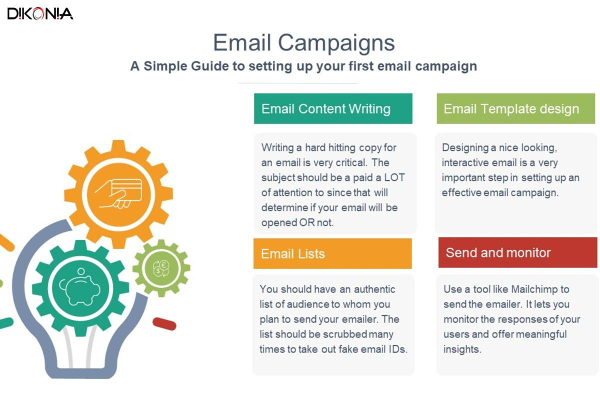 A Simple Guide to Setting up Your First Email Campaign