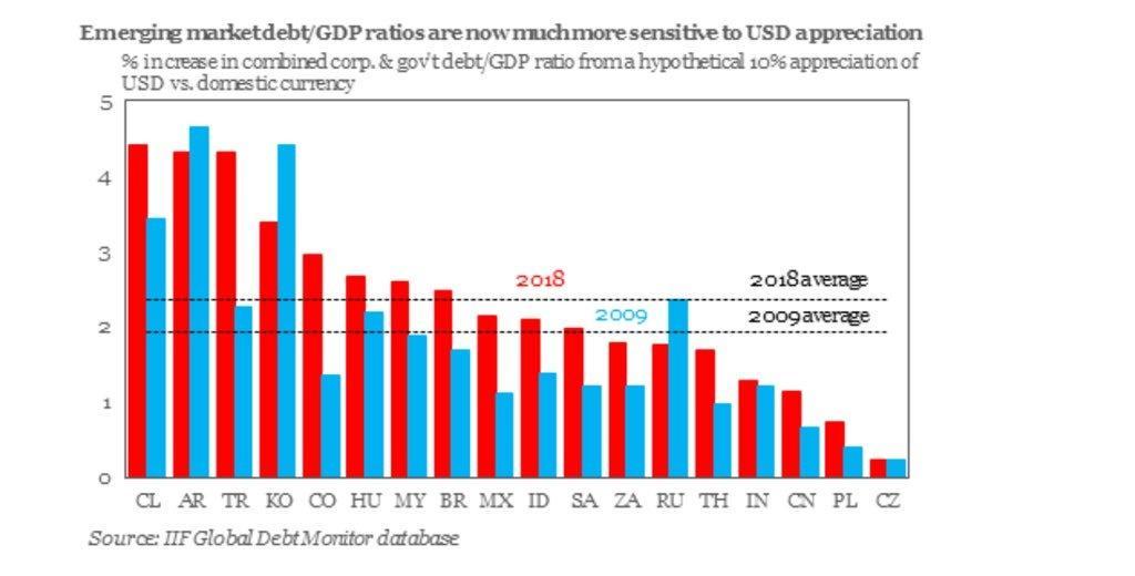 Emerging_Market_Debt.jpg