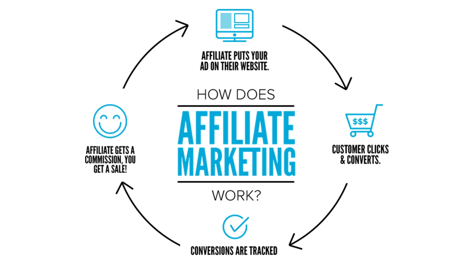 Everything_You_Need_to_Know_About_Affiliate_Marketing.jpg