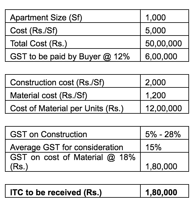 GST Graph 1.png