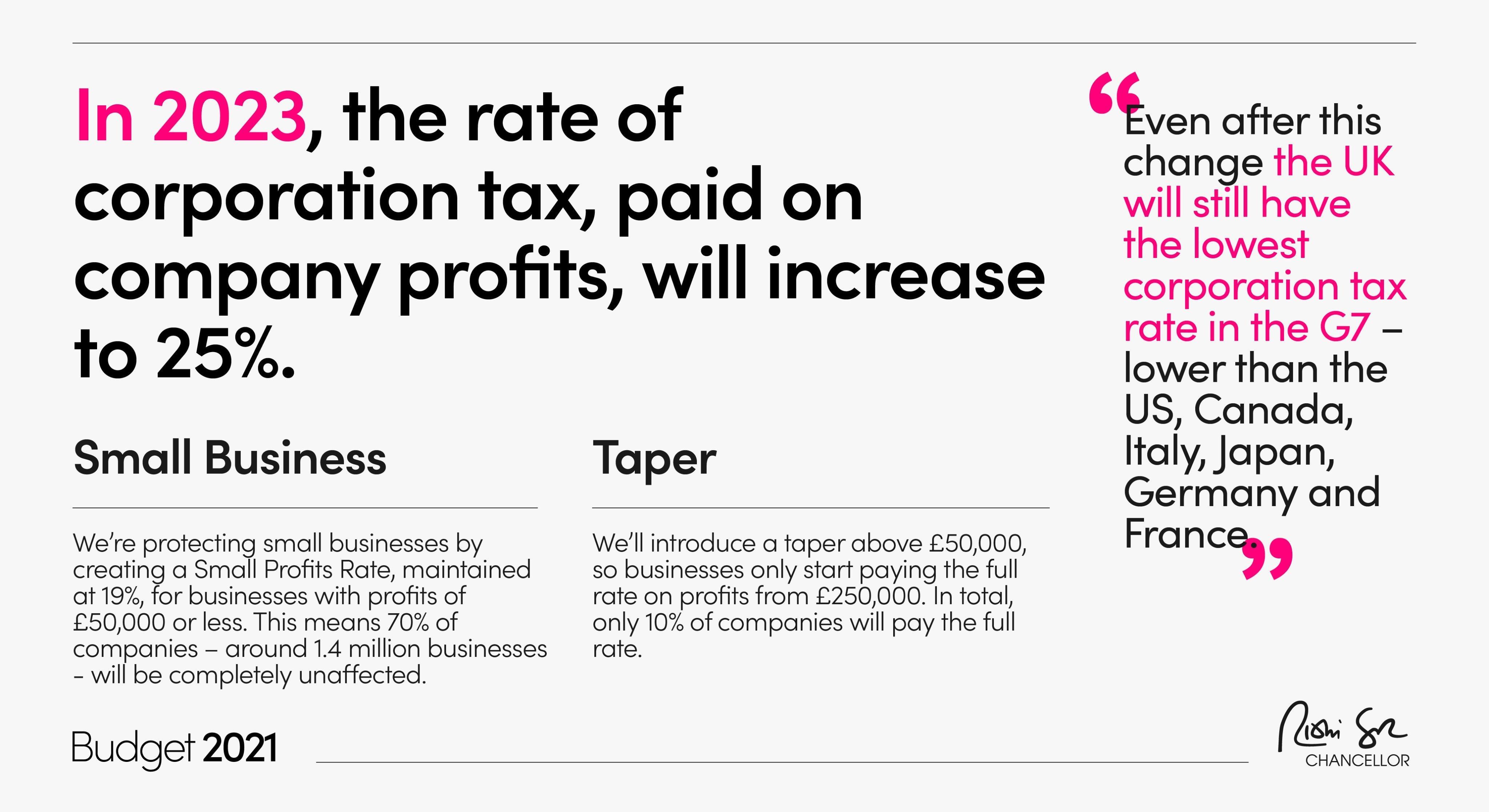 Increase_in_Corporate_Tax.jpeg