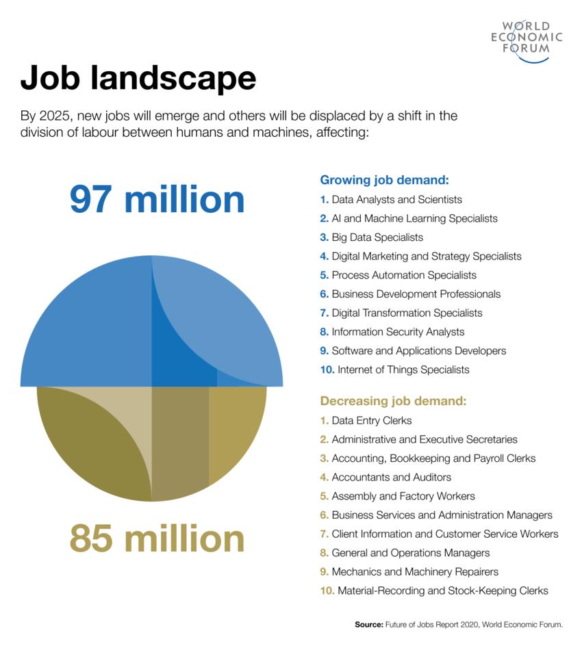 Job_Lanscape.png