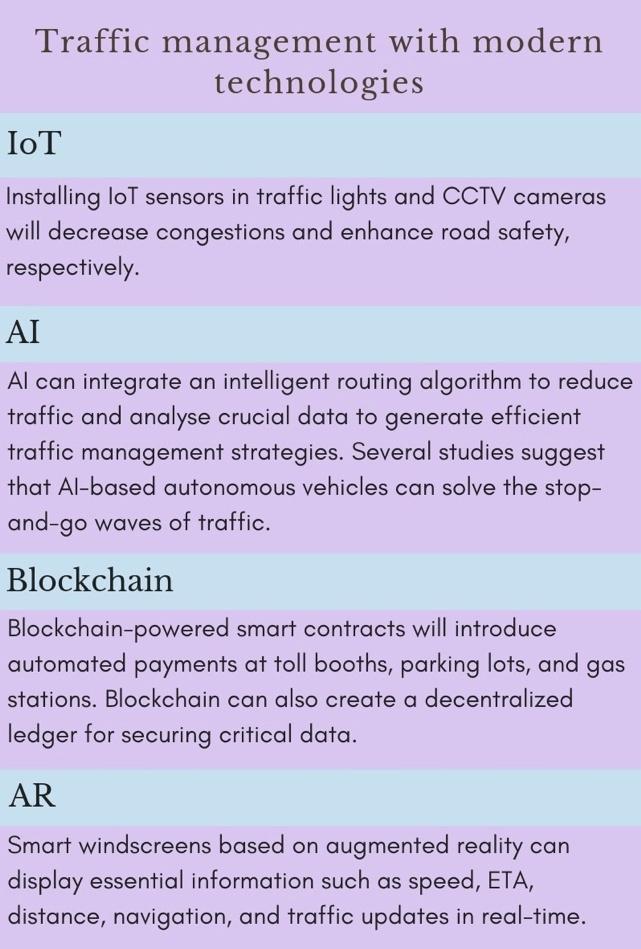 Modern_Technologies_Are_Transforming_Traffic_Management.jpg