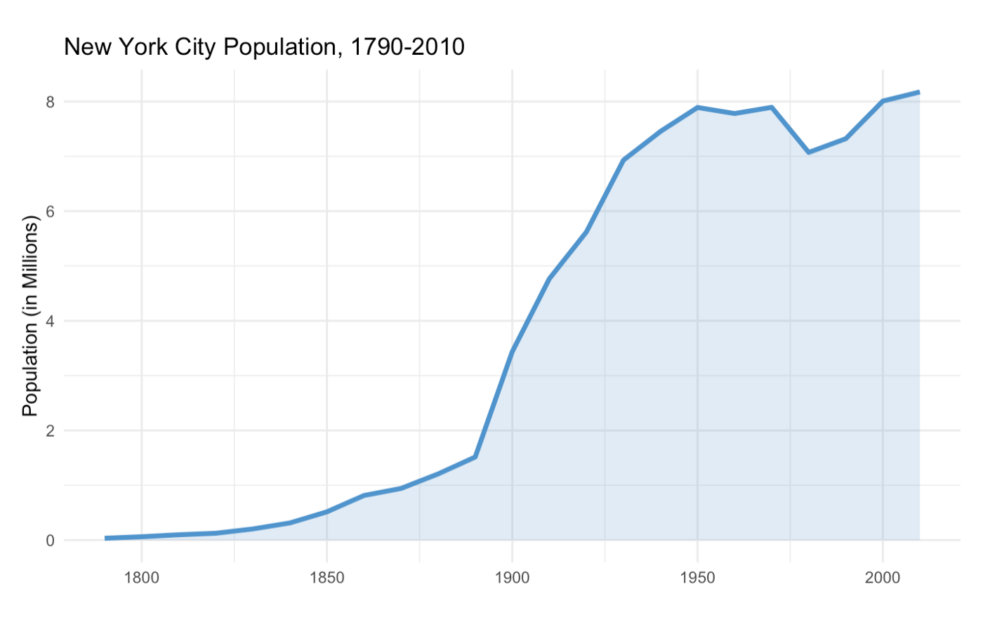 New_York_City_Population.png