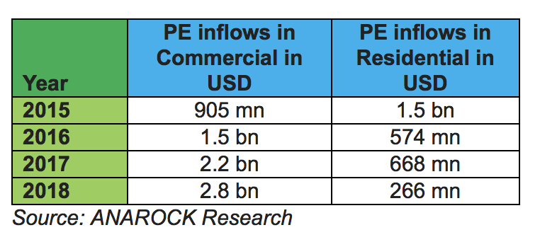 PE Inflows.png