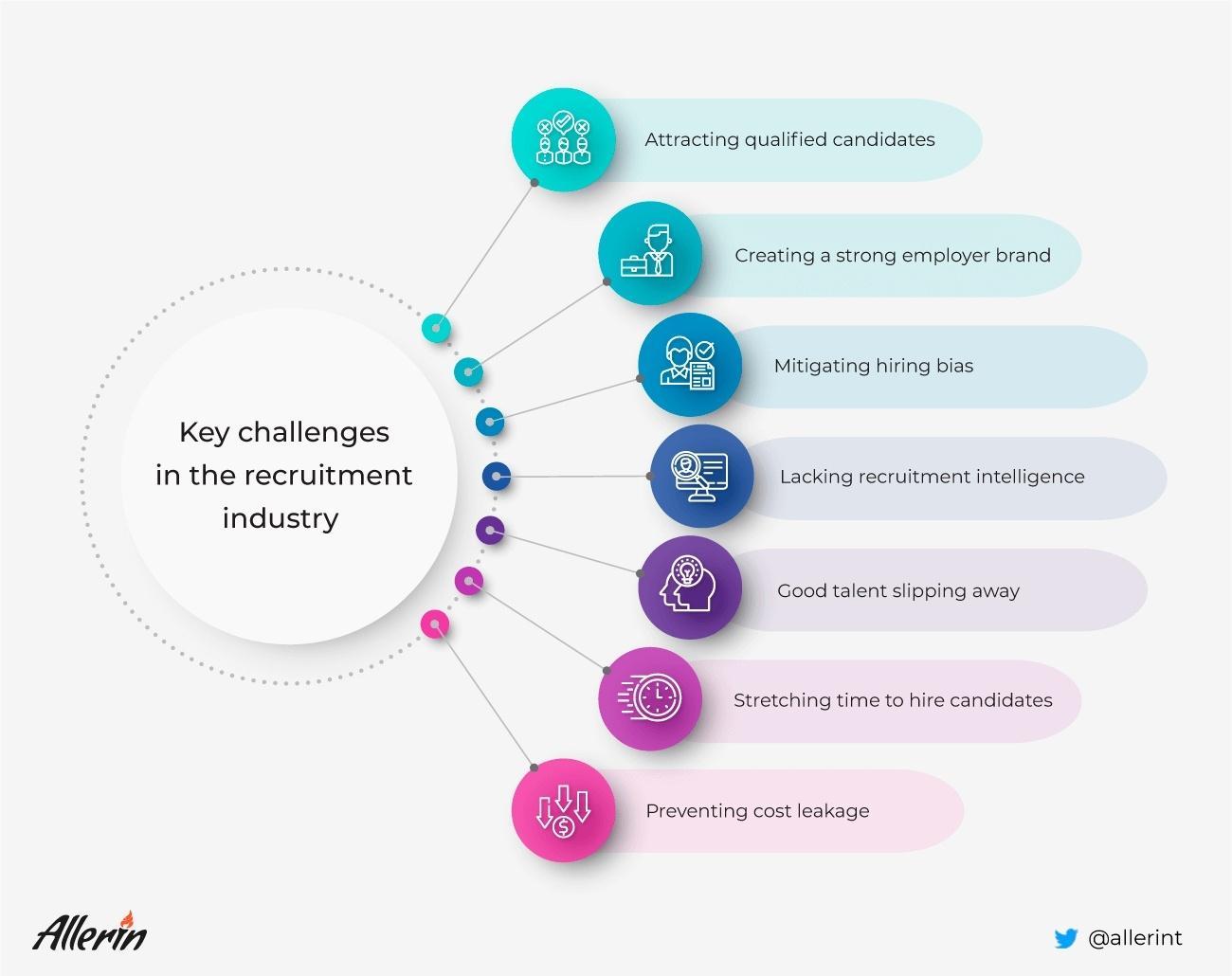Recruitment_Challenges.jpg