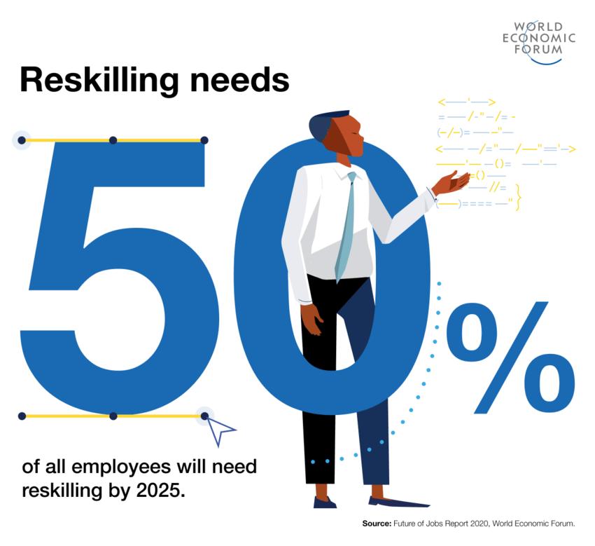 reskilling_Needs.png