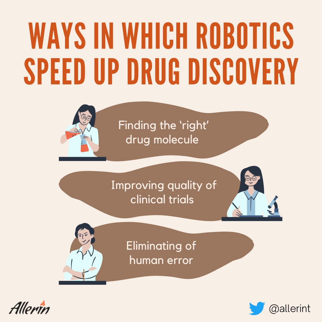 Robots_Drug_Discovery.png