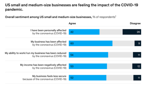 Small_Medium_Business_Covid.png
