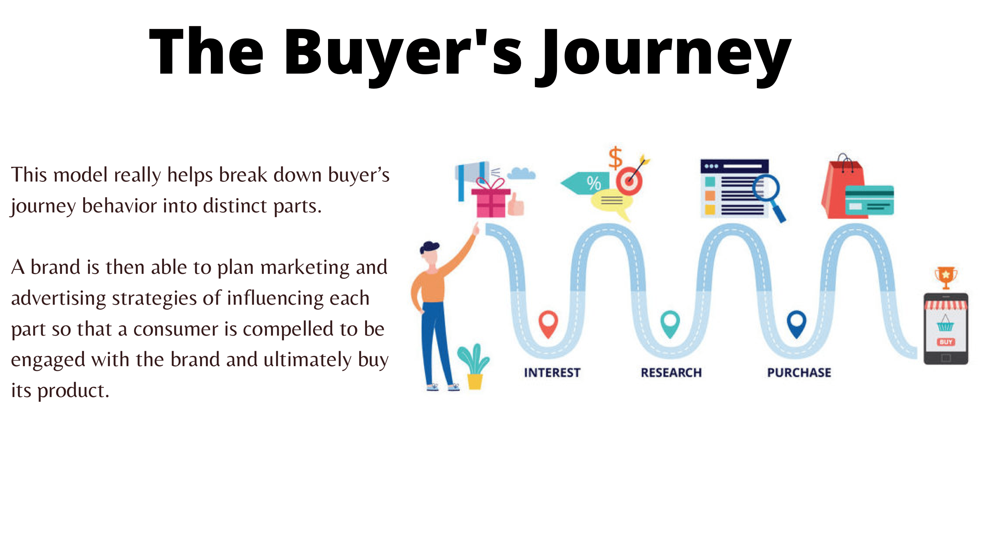 The Buyers Journey min