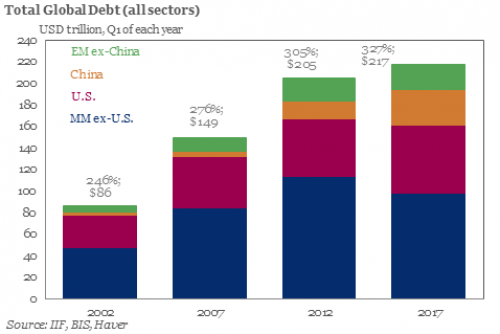 Total_Global_Debt.png