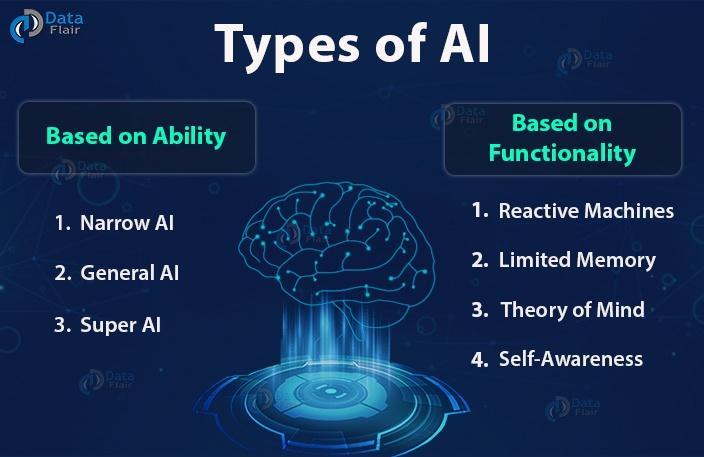 Types_of_AI.jpeg
