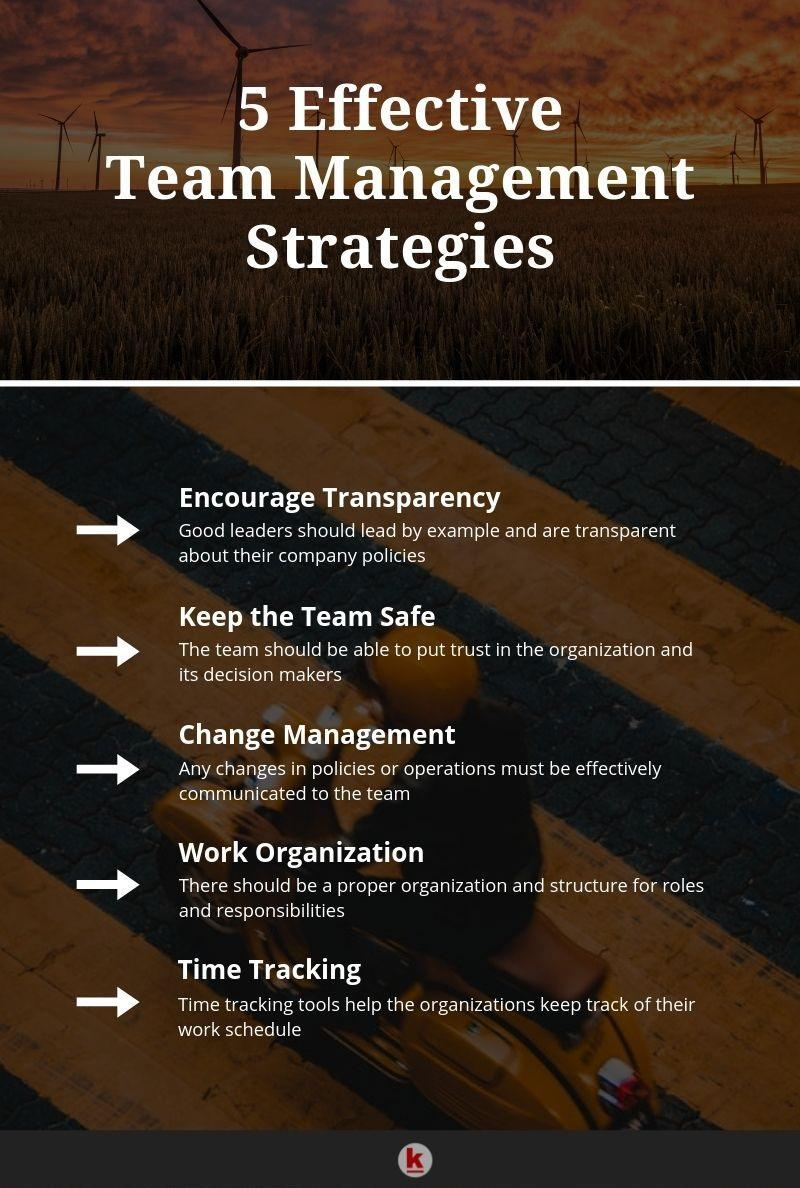 5_Effective_Team_Management_Strategies