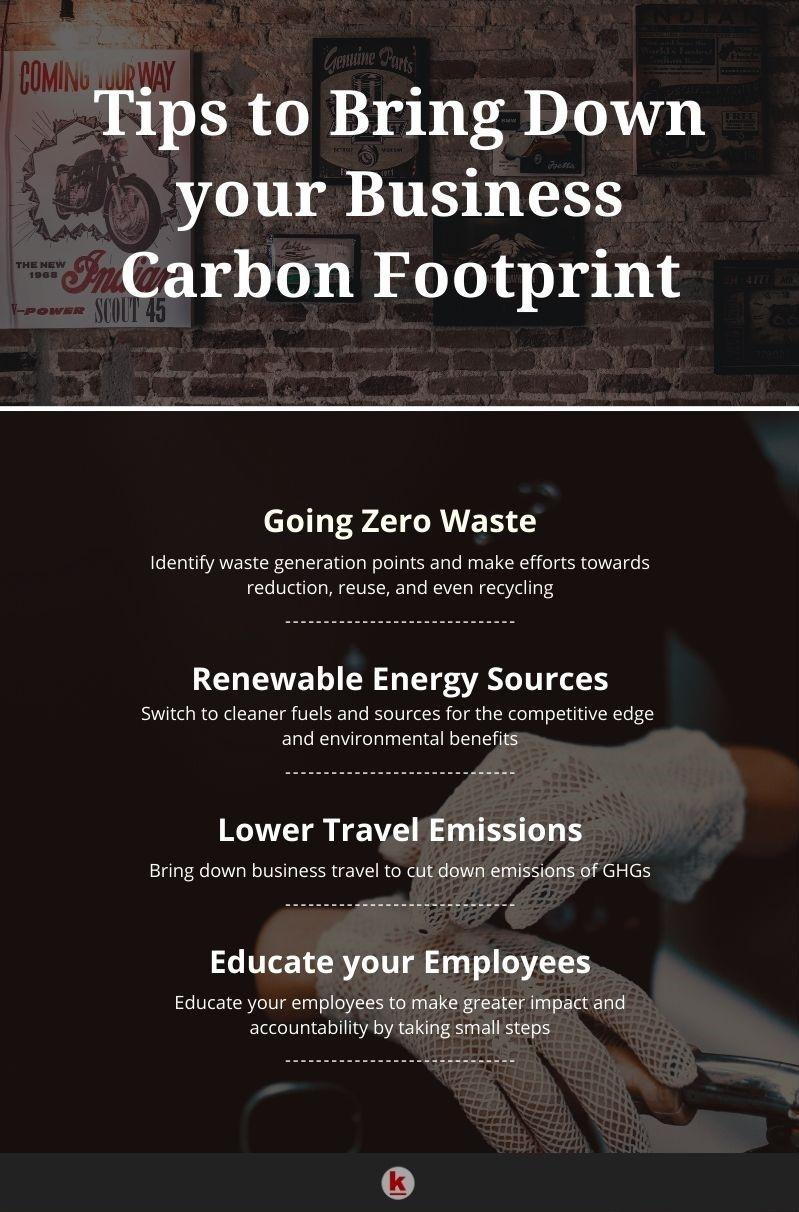 Business Carbon Footprint and How to Calculate itjpg