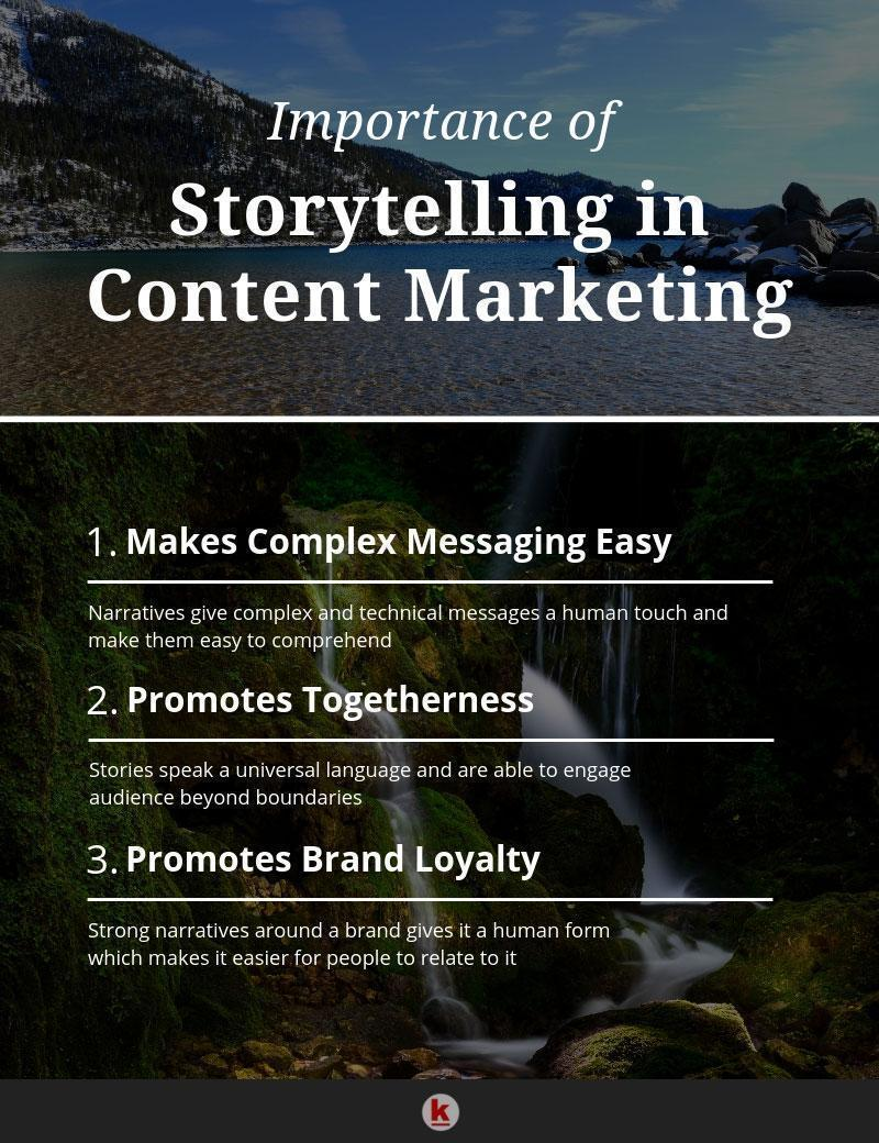 Importance_of_Storytelling_in_Content_Marketing jpg