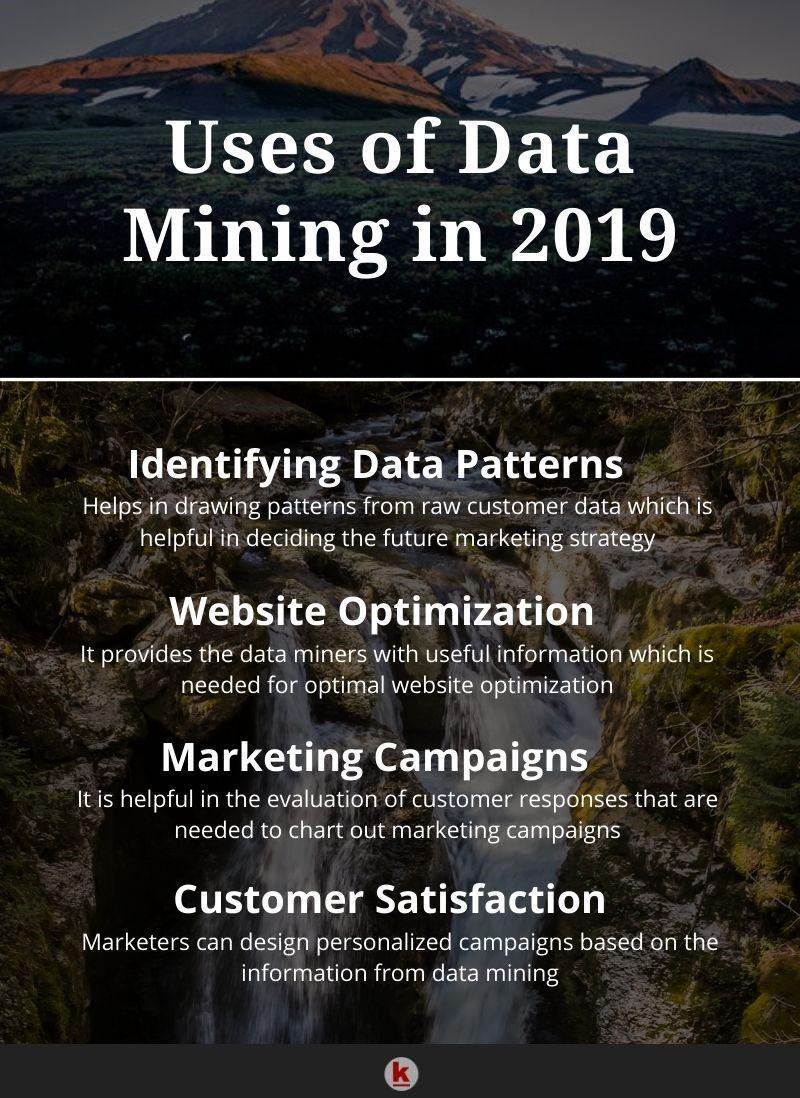 Uses_of_Data_Mining_in_2019_-_infographic